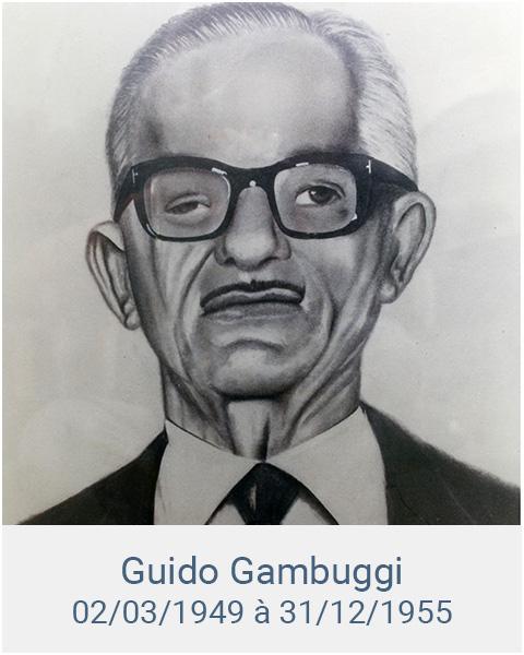 Guido Gambuggi
