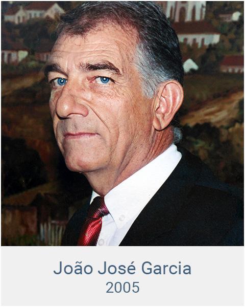 João José Garcia